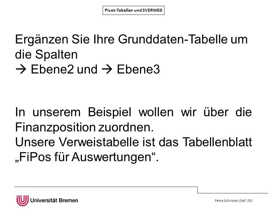 Pivot-Tabellen und SVERWEIS Petra Schröder (Ref. 05) In unserem Beispiel wollen wir über die Finanzposition zuordnen. Unsere Verweistabelle ist das Ta