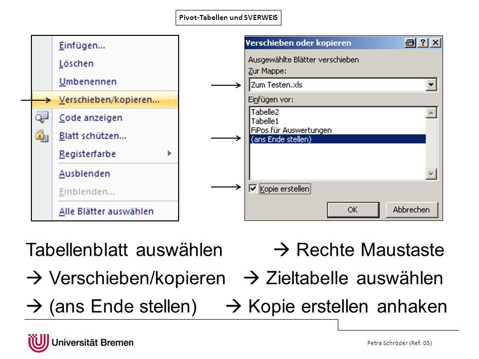 Pivot-Tabellen und SVERWEIS Petra Schröder (Ref. 05) Tabellenblatt auswählen Rechte Maustaste Verschieben/kopieren Zieltabelle auswählen (ans Ende ste