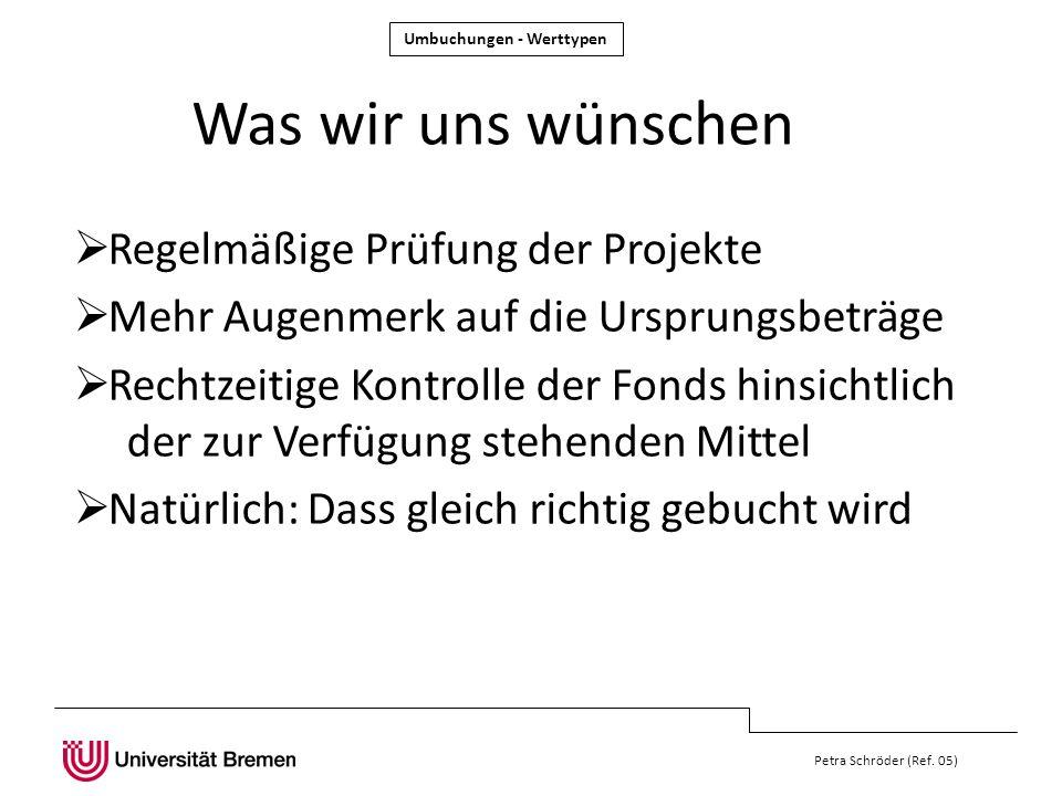 Petra Schröder (Ref. 05) Was wir uns wünschen Regelmäßige Prüfung der Projekte Mehr Augenmerk auf die Ursprungsbeträge Rechtzeitige Kontrolle der Fond