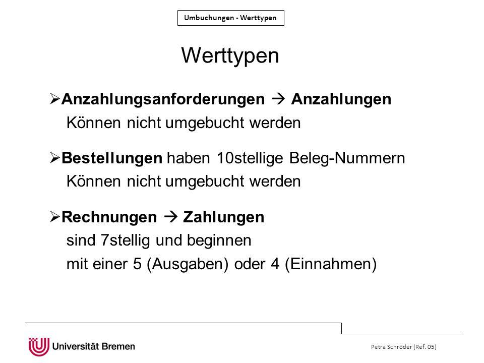 Petra Schröder (Ref. 05) Werttypen Anzahlungsanforderungen Anzahlungen Können nicht umgebucht werden Bestellungen haben 10stellige Beleg-Nummern Könne