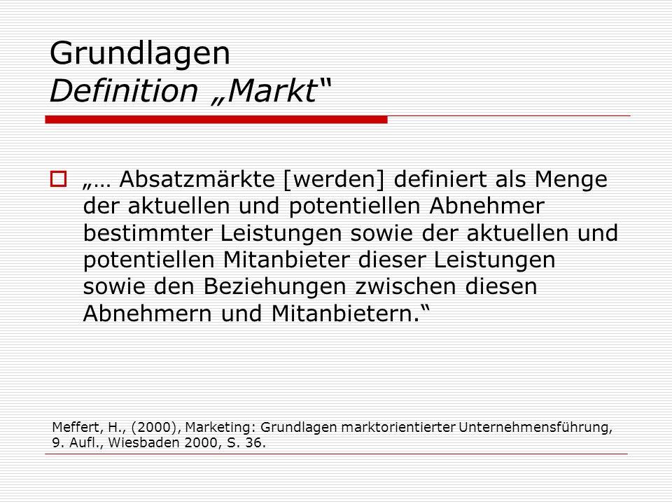 Grundlagen Definition Markt … Absatzmärkte [werden] definiert als Menge der aktuellen und potentiellen Abnehmer bestimmter Leistungen sowie der aktuel