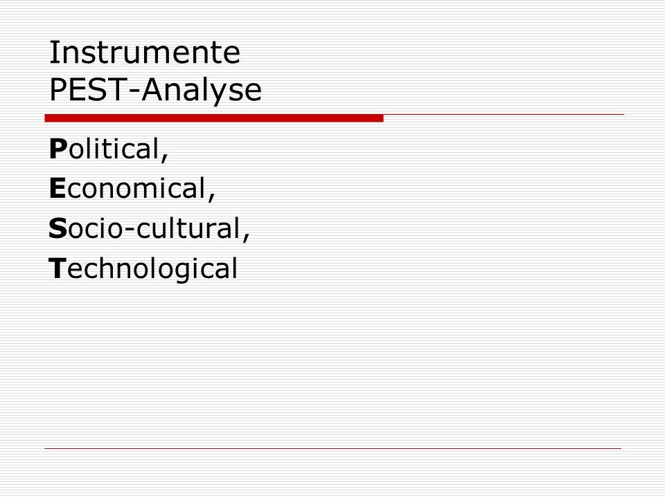 Instrumente PEST-Analyse Political, Economical, Socio-cultural, Technological