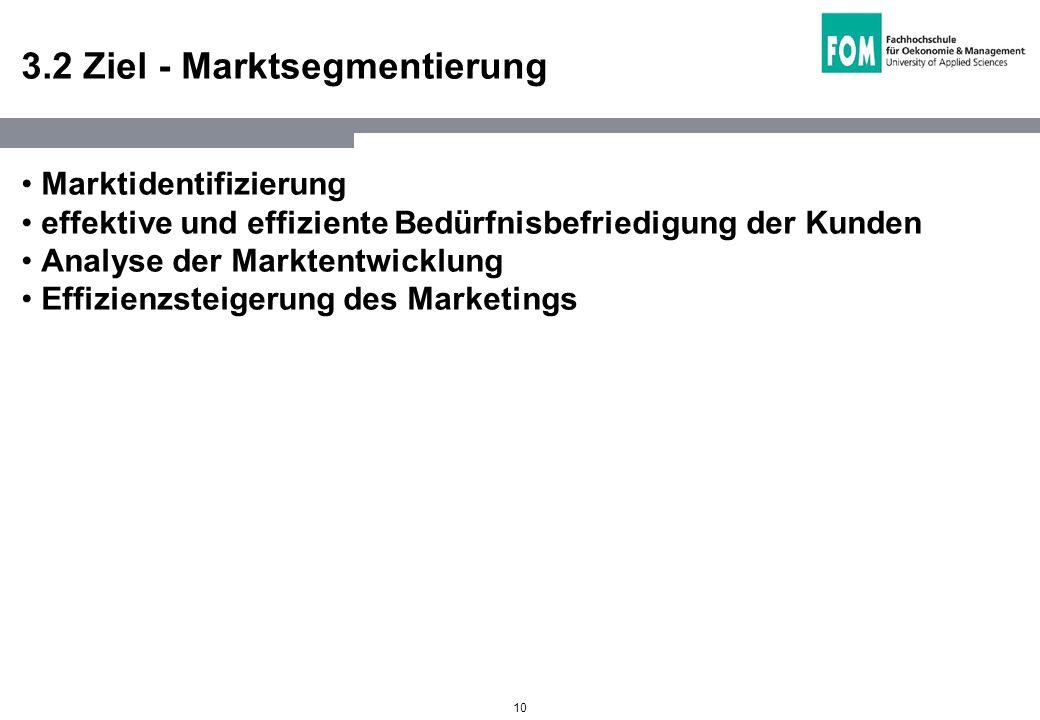 10 3.2 Ziel - Marktsegmentierung Marktidentifizierung effektive und effiziente Bedürfnisbefriedigung der Kunden Analyse der Marktentwicklung Effizienz