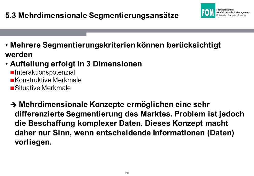 20 5.3 Mehrdimensionale Segmentierungsansätze Mehrere Segmentierungskriterien können berücksichtigt werden Aufteilung erfolgt in 3 Dimensionen Interak