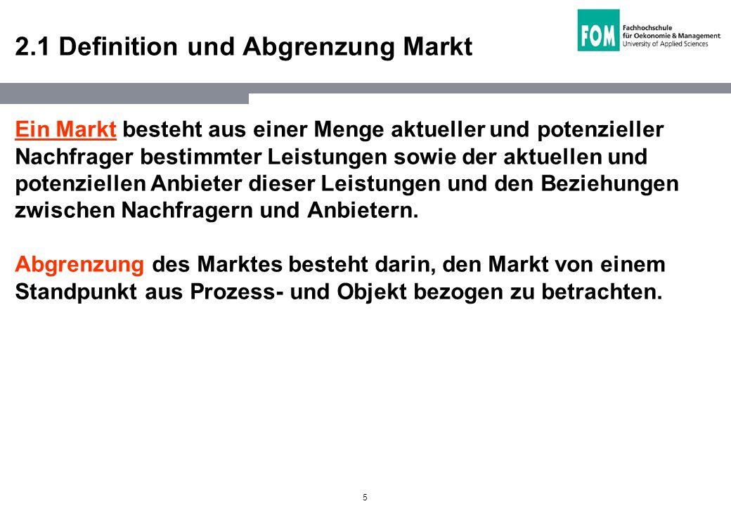 5 2.1 Definition und Abgrenzung Markt Ein Markt besteht aus einer Menge aktueller und potenzieller Nachfrager bestimmter Leistungen sowie der aktuelle