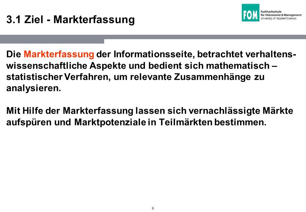 9 3.1 Ziel - Markterfassung Die Markterfassung der Informationsseite, betrachtet verhaltens- wissenschaftliche Aspekte und bedient sich mathematisch –
