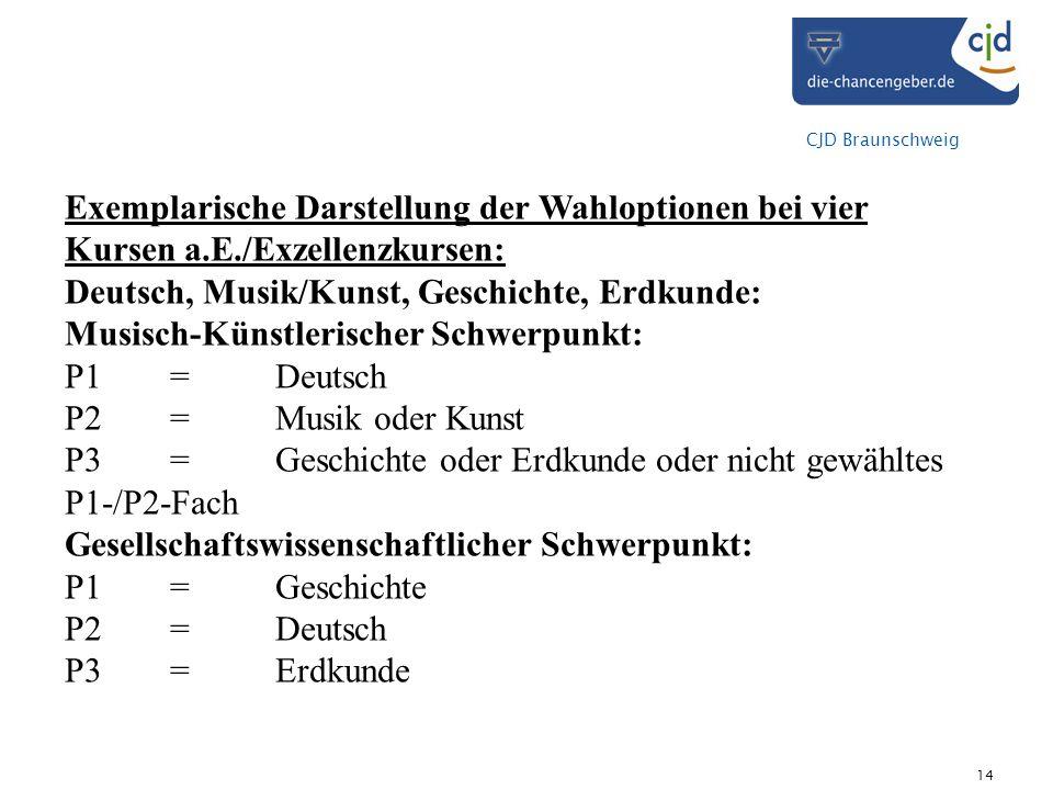 CJD Braunschweig 14 Exemplarische Darstellung der Wahloptionen bei vier Kursen a.E./Exzellenzkursen: Deutsch, Musik/Kunst, Geschichte, Erdkunde: Musis
