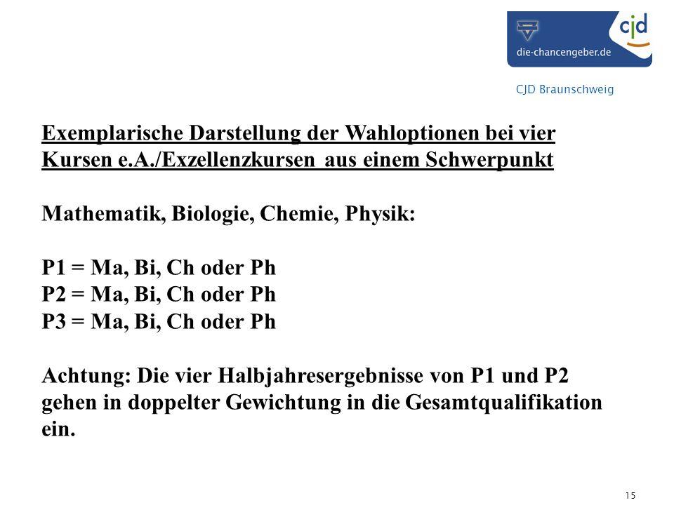 CJD Braunschweig 15 Exemplarische Darstellung der Wahloptionen bei vier Kursen e.A./Exzellenzkursen aus einem Schwerpunkt Mathematik, Biologie, Chemie