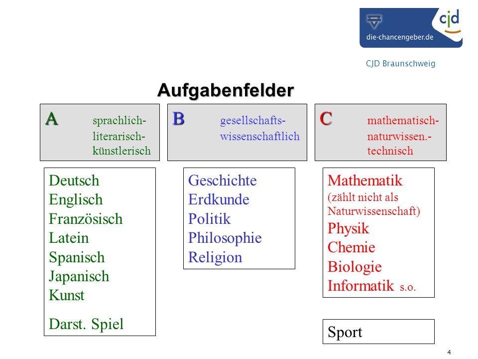 4 Aufgabenfelder A A sprachlich- literarisch- künstlerisch Deutsch Englisch Französisch Latein Spanisch Japanisch Kunst Darst. Spiel B B gesellschafts
