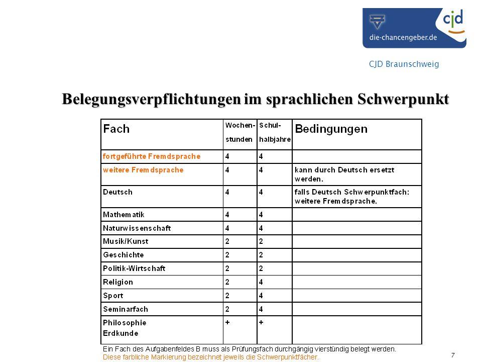 CJD Braunschweig 8 Belegungsverpflichtungen im musisch-künstlerischen Schwerpunkt