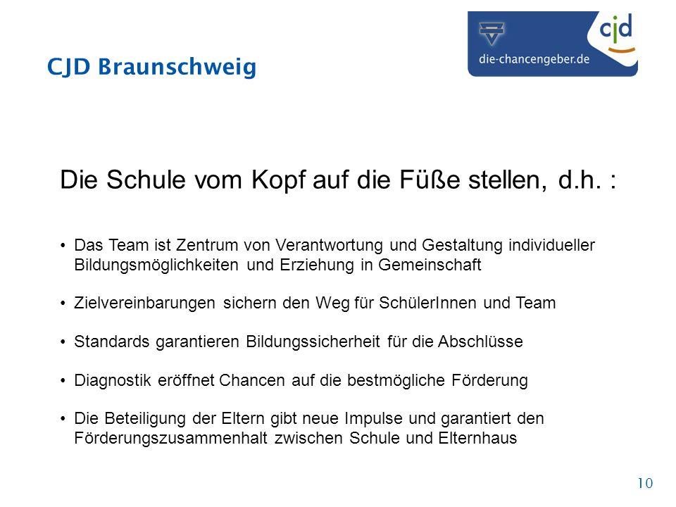 CJD Braunschweig 10 Die Schule vom Kopf auf die Füße stellen, d.h. : Das Team ist Zentrum von Verantwortung und Gestaltung individueller Bildungsmögli