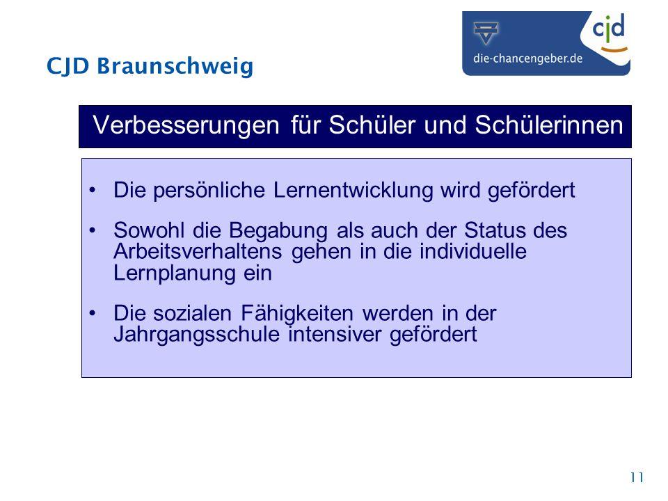 CJD Braunschweig 11 Verbesserungen für Schüler und Schülerinnen Die persönliche Lernentwicklung wird gefördert Sowohl die Begabung als auch der Status