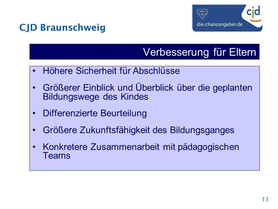 CJD Braunschweig 13 Verbesserung für Eltern Höhere Sicherheit für Abschlüsse Größerer Einblick und Überblick über die geplanten Bildungswege des Kinde