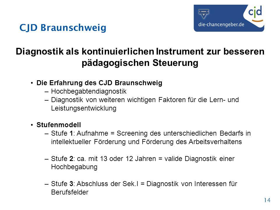 CJD Braunschweig 14 Diagnostik als kontinuierlichen Instrument zur besseren pädagogischen Steuerung Die Erfahrung des CJD Braunschweig –Hochbegabtendi