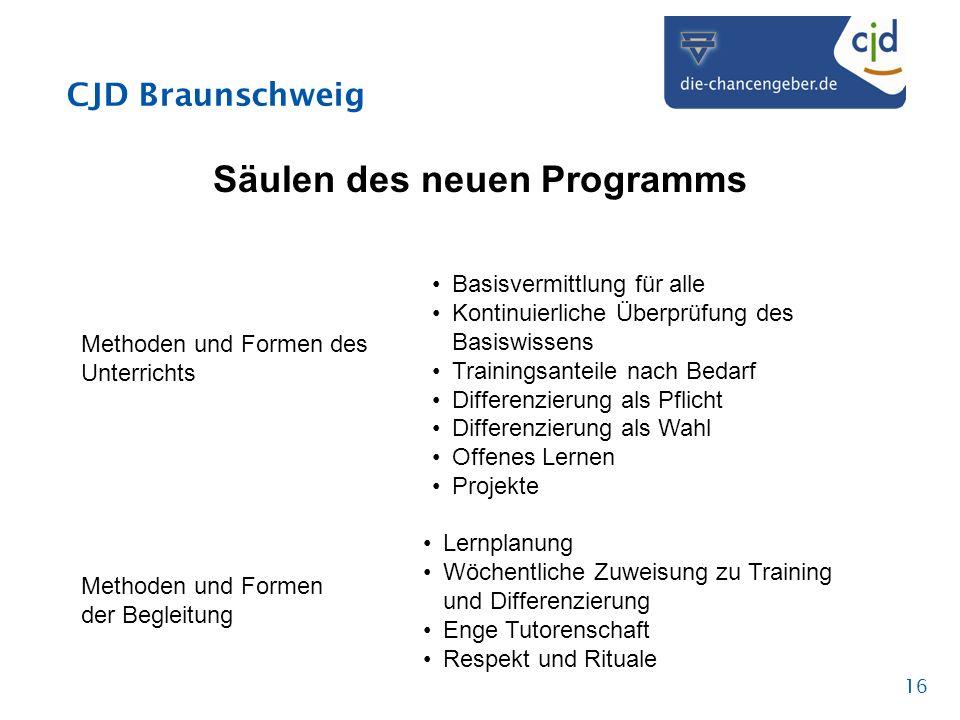 CJD Braunschweig 16 Säulen des neuen Programms Basisvermittlung für alle Kontinuierliche Überprüfung des Basiswissens Trainingsanteile nach Bedarf Dif