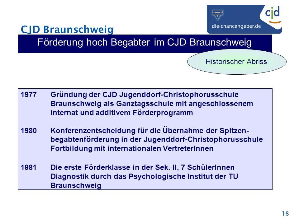 CJD Braunschweig 18 Förderung hoch Begabter im CJD Braunschweig 1977 Gründung der CJD Jugenddorf-Christophorusschule Braunschweig als Ganztagsschule m