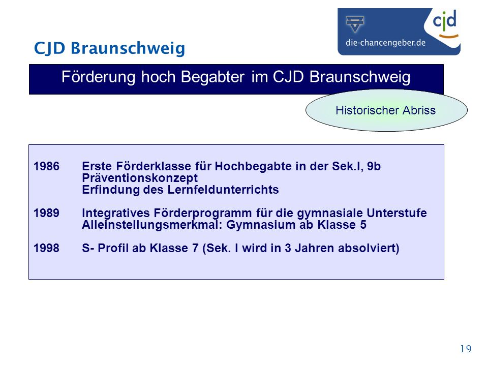 CJD Braunschweig 19 Förderung hoch Begabter im CJD Braunschweig 1986 Erste Förderklasse für Hochbegabte in der Sek.I, 9b Präventionskonzept Erfindung