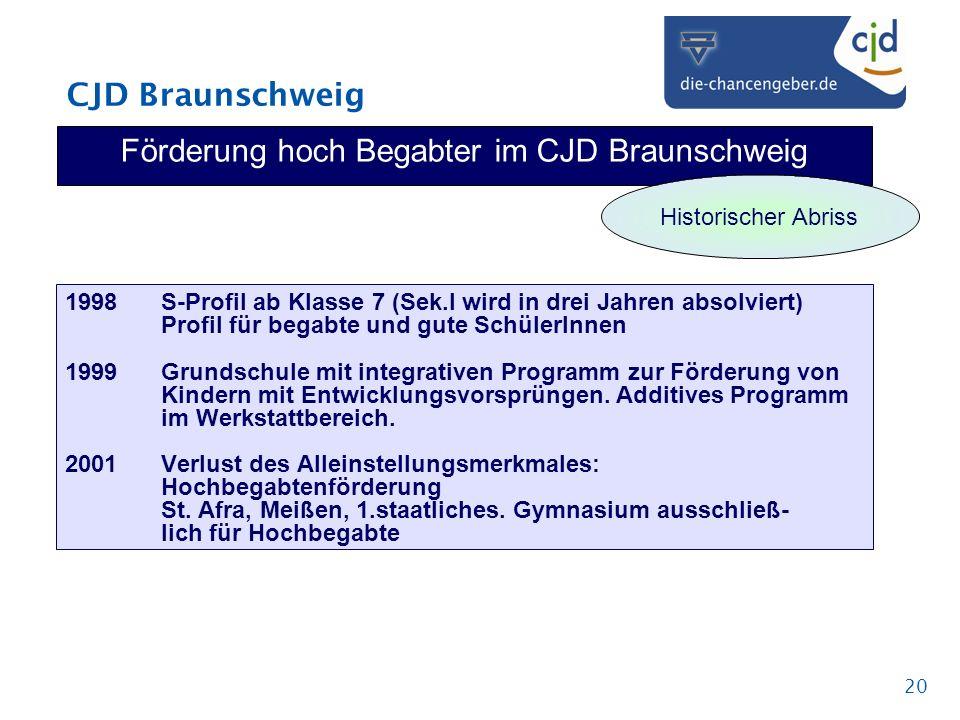 CJD Braunschweig 20 Förderung hoch Begabter im CJD Braunschweig 1998 S-Profil ab Klasse 7 (Sek.I wird in drei Jahren absolviert) Profil für begabte un
