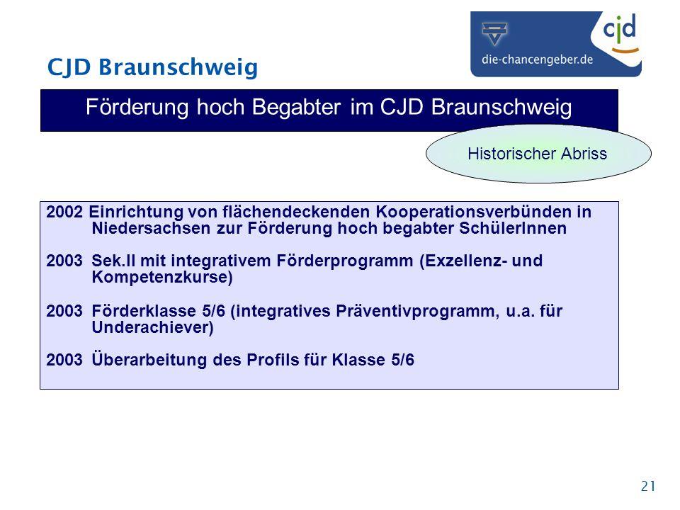 CJD Braunschweig 21 Förderung hoch Begabter im CJD Braunschweig 2002 Einrichtung von flächendeckenden Kooperationsverbünden in Niedersachsen zur Förde