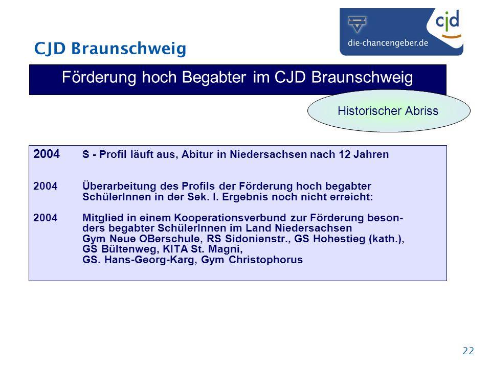 CJD Braunschweig 22 Förderung hoch Begabter im CJD Braunschweig 2004 S - Profil läuft aus, Abitur in Niedersachsen nach 12 Jahren 2004 Überarbeitung d