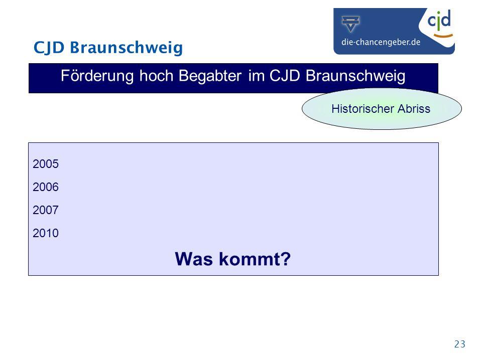 CJD Braunschweig 23 Förderung hoch Begabter im CJD Braunschweig 2005 2006 2007 2010 Was kommt? Historischer Abriss