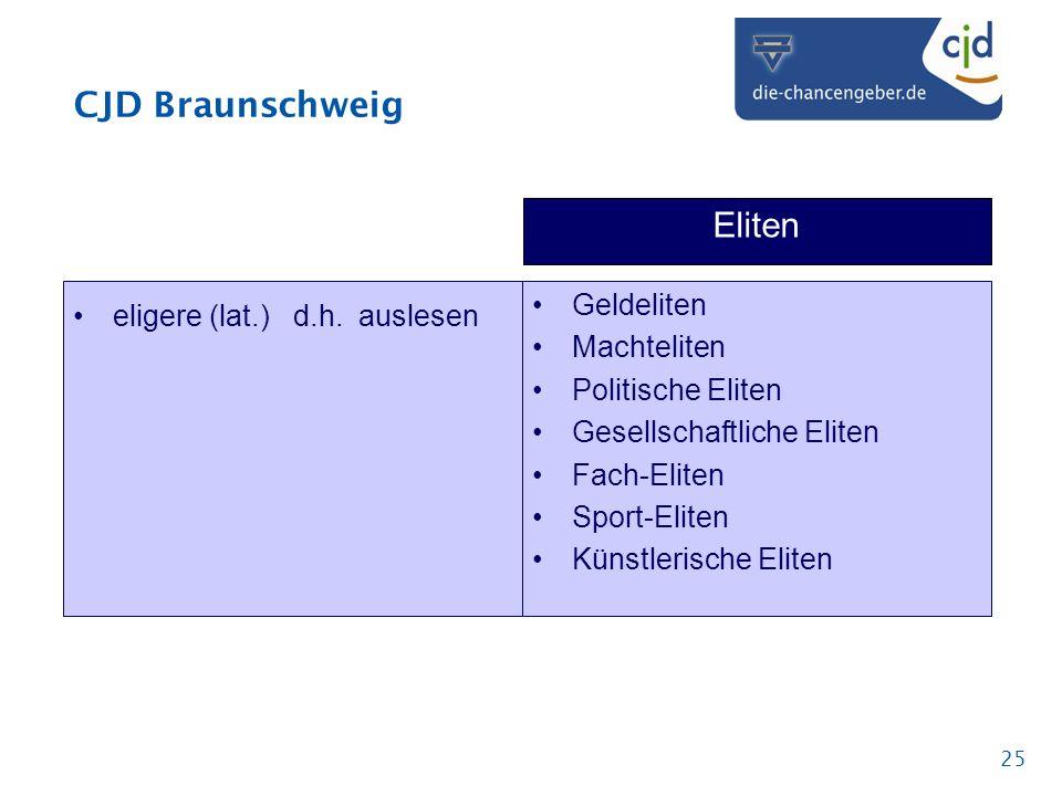 CJD Braunschweig 25 Eliten eligere (lat.) d.h. auslesen Geldeliten Machteliten Politische Eliten Gesellschaftliche Eliten Fach-Eliten Sport-Eliten Kün