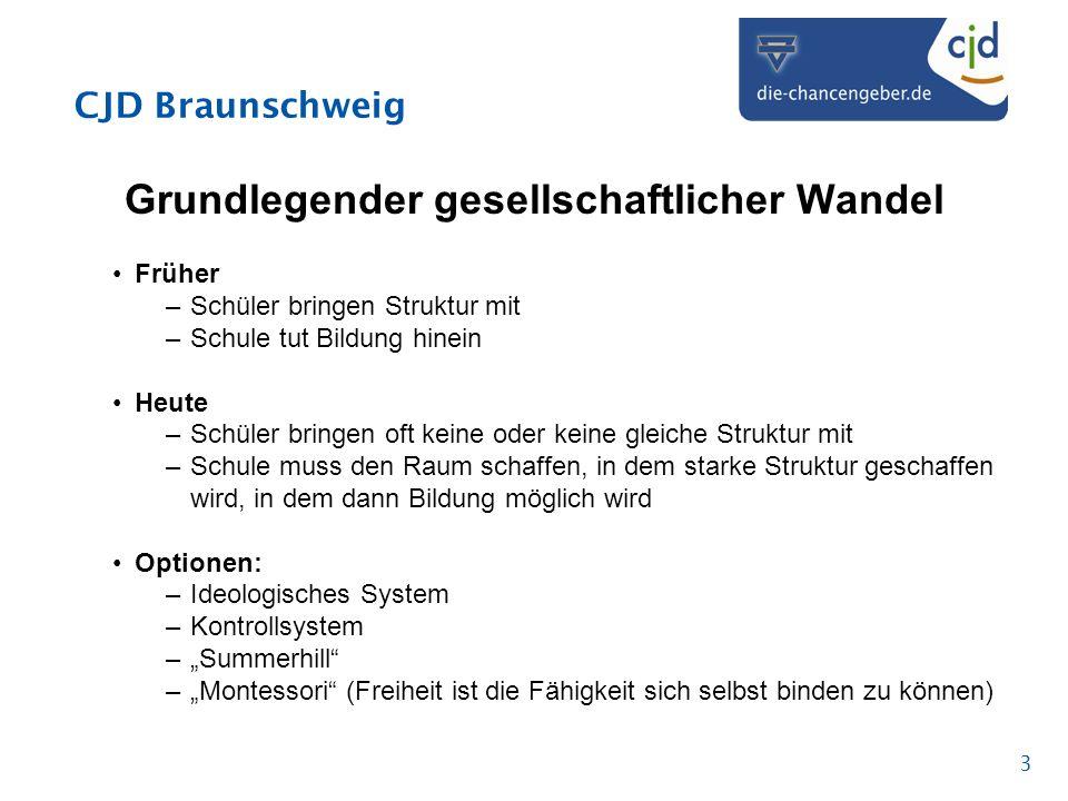CJD Braunschweig 4 Schulpolitische und schulische Gründe Bildungspolitische Rahmenbedingungen –Neue Verordnungen (z.B.