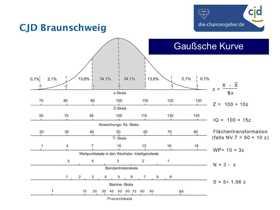 CJD Braunschweig 32 Gaußsche Kurve