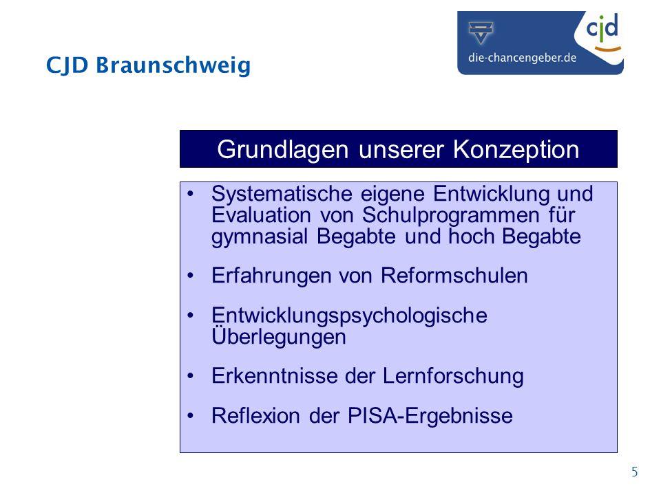 CJD Braunschweig 5 Grundlagen unserer Konzeption Systematische eigene Entwicklung und Evaluation von Schulprogrammen für gymnasial Begabte und hoch Be
