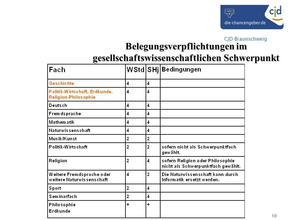 CJD Braunschweig 10 Belegungsverpflichtungen im gesellschaftswissenschaftlichen Schwerpunkt