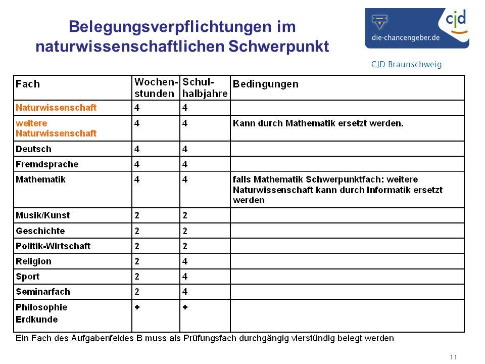 CJD Braunschweig Belegungsverpflichtungen im naturwissenschaftlichen Schwerpunkt 11