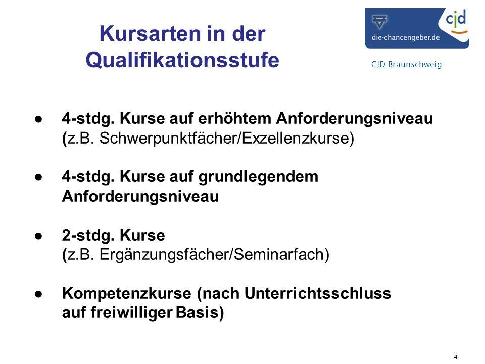 CJD Braunschweig Kursarten in der Qualifikationsstufe 4-stdg.