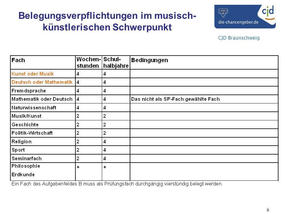 CJD Braunschweig Belegungsverpflichtungen im musisch- künstlerischen Schwerpunkt 8
