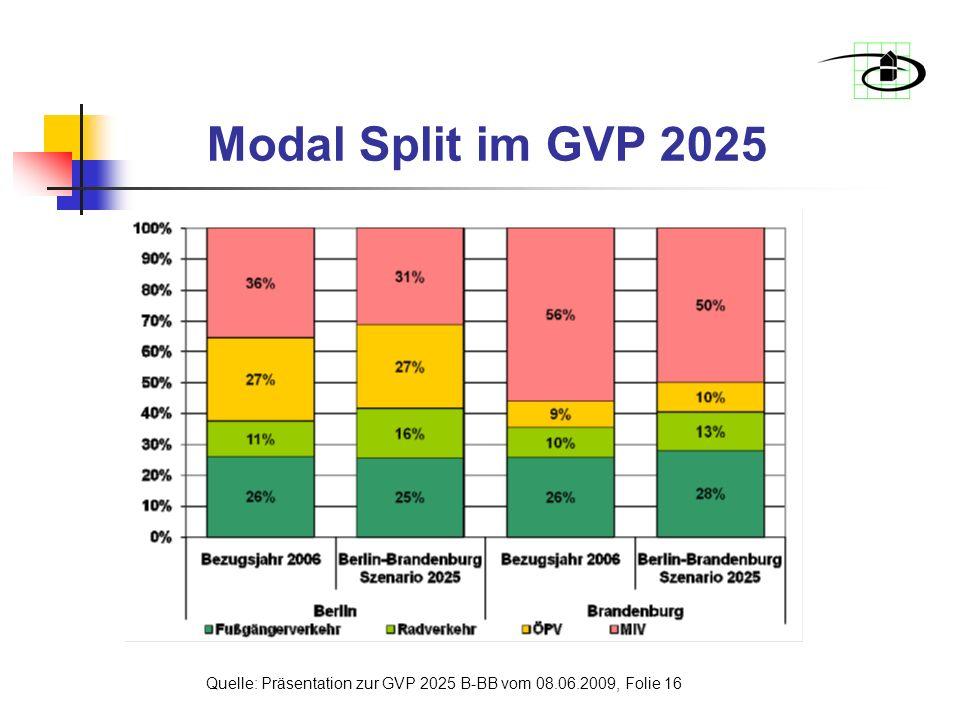 Modal Split im GVP 2025 Quelle: Präsentation zur GVP 2025 B-BB vom 08.06.2009, Folie 16