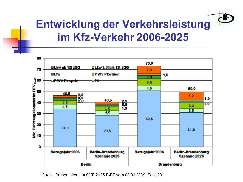 Entwicklung der Verkehrsleistung im Kfz-Verkehr 2006-2025 Quelle: Präsentation zur GVP 2025 B-BB vom 08.06.2009, Folie 20