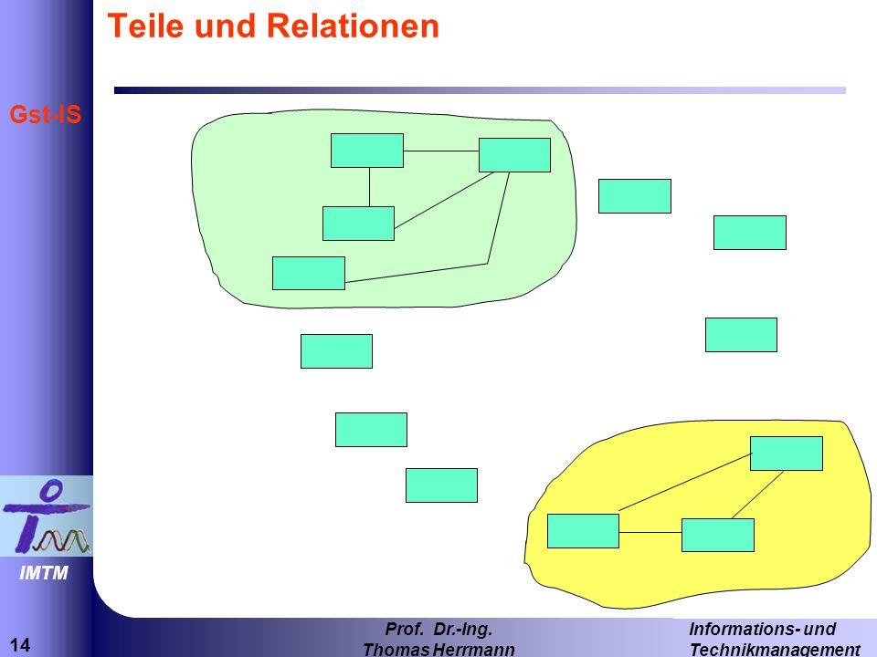 14 Informations- und Technikmanagement Prof.Dr.-Ing.