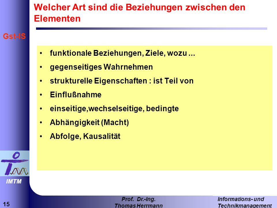 15 Informations- und Technikmanagement Prof.Dr.-Ing.