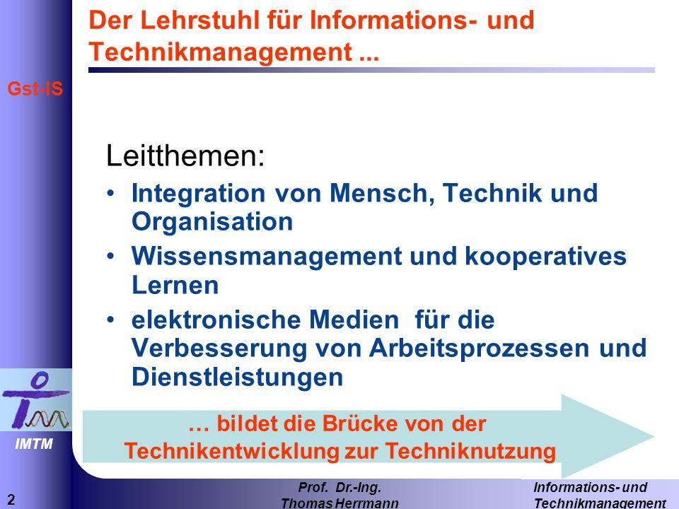 43 Informations- und Technikmanagement Prof.Dr.-Ing.