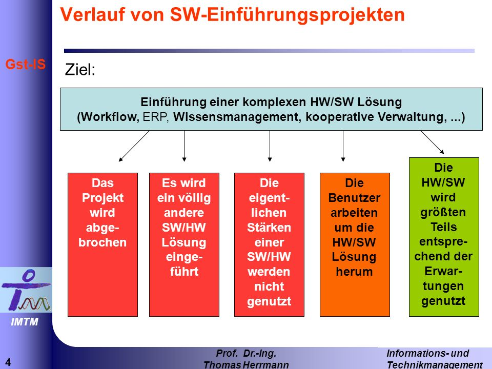 4 Informations- und Technikmanagement Prof.Dr.-Ing.