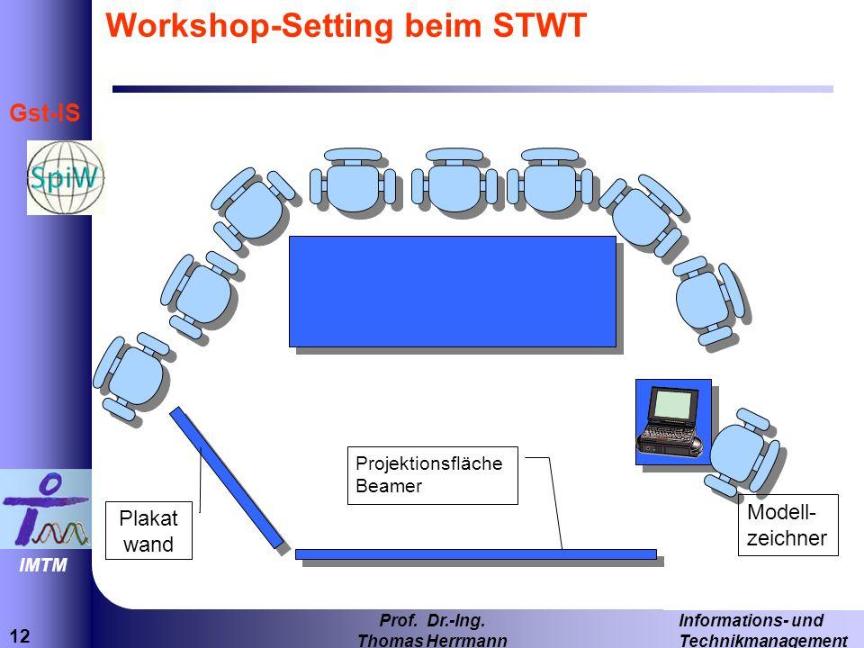 12 Informations- und Technikmanagement Prof. Dr.-Ing. Thomas Herrmann IMTM Gst-IS Workshop-Setting beim STWT Modell- zeichner Plakat wand Projektionsf
