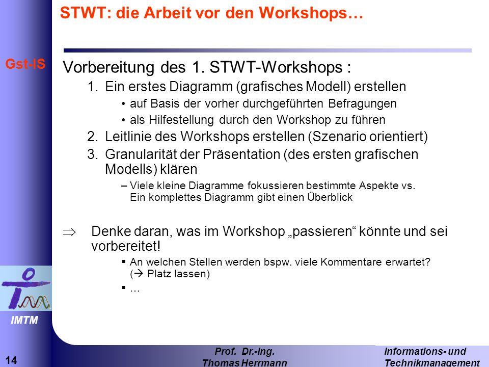 14 Informations- und Technikmanagement Prof. Dr.-Ing. Thomas Herrmann IMTM Gst-IS STWT: die Arbeit vor den Workshops… Vorbereitung des 1. STWT-Worksho