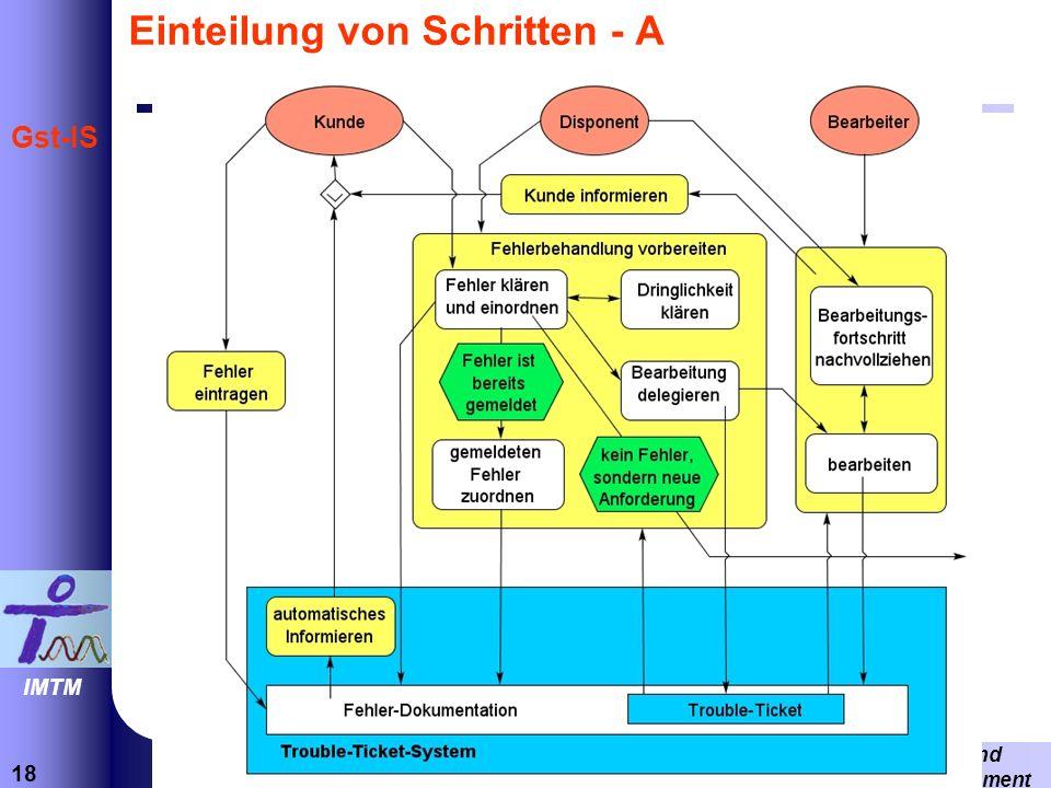18 Informations- und Technikmanagement Prof. Dr.-Ing. Thomas Herrmann IMTM Gst-IS Einteilung von Schritten - A