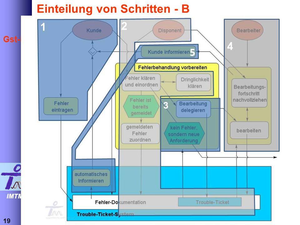 19 Informations- und Technikmanagement Prof. Dr.-Ing. Thomas Herrmann IMTM Gst-IS Einteilung von Schritten - B