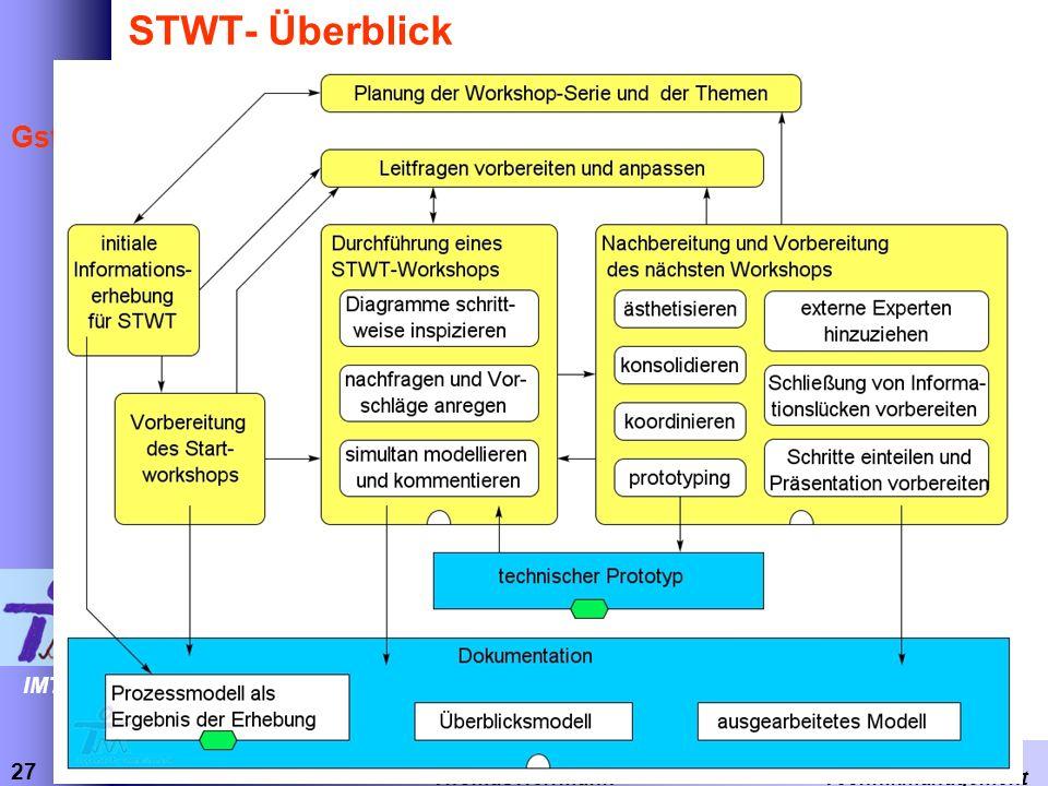 27 Informations- und Technikmanagement Prof. Dr.-Ing. Thomas Herrmann IMTM Gst-IS STWT- Überblick