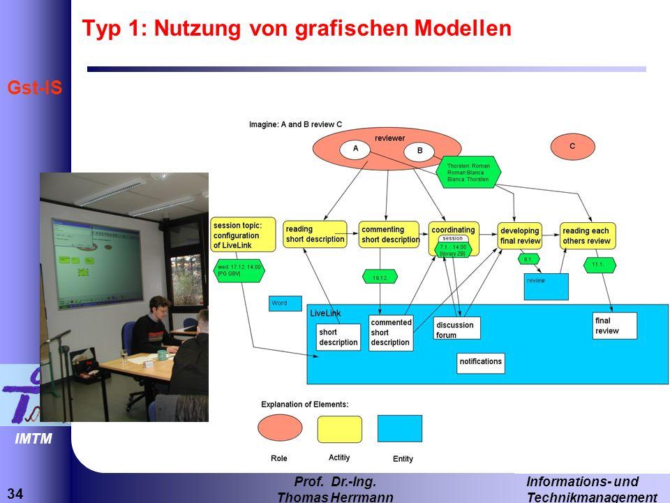 34 Informations- und Technikmanagement Prof. Dr.-Ing. Thomas Herrmann IMTM Gst-IS Typ 1: Nutzung von grafischen Modellen