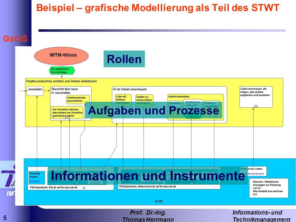 5 Informations- und Technikmanagement Prof. Dr.-Ing. Thomas Herrmann IMTM Gst-IS Beispiel – grafische Modellierung als Teil des STWT Rollen Informatio