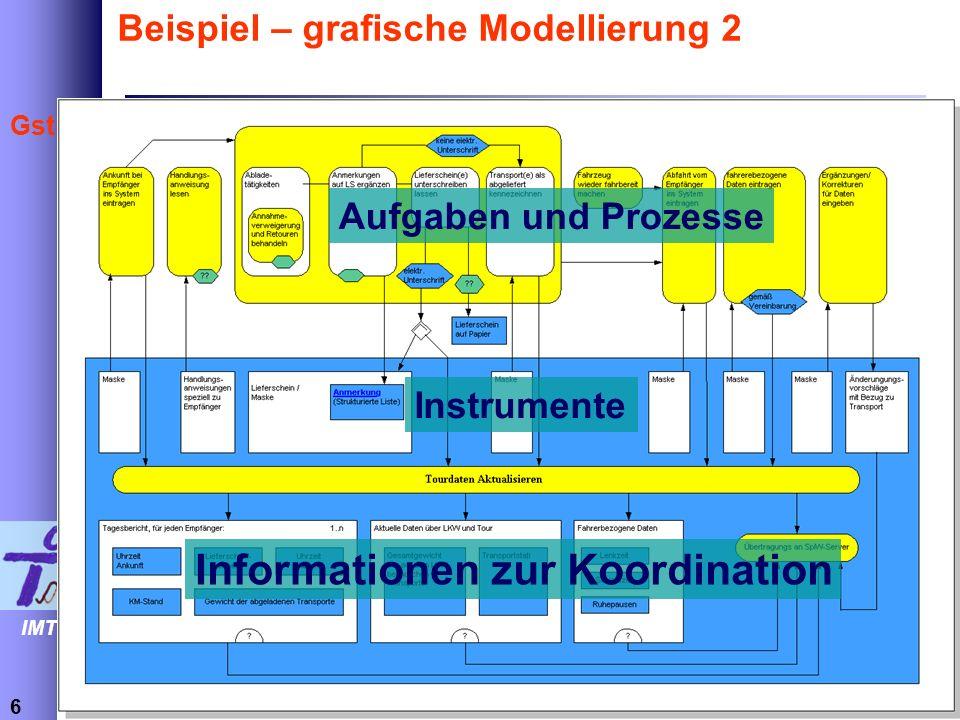 6 Informations- und Technikmanagement Prof. Dr.-Ing. Thomas Herrmann IMTM Gst-IS Beispiel – grafische Modellierung 2 Instrumente Informationen zur Koo
