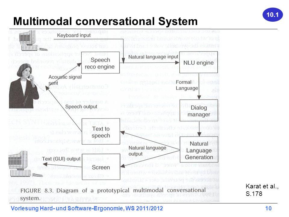 Vorlesung Hard- und Software-Ergonomie, WS 2011/2012 10 Multimodal conversational System Karat et al., S.178 10.1
