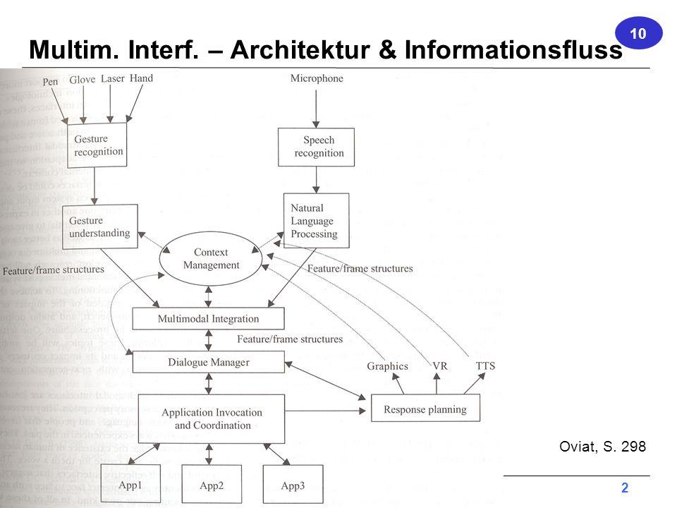 Vorlesung Hard- und Software-Ergonomie, WS 2011/2012 3 Natürliche Sprache mit Texteingabe Beispiele: Anfrage bei Hilfe Datenbankabfrage Suchanfragen Konfigurationsaufgaben Interaktive Bestell- und Transaktionsvorgänge 10.1