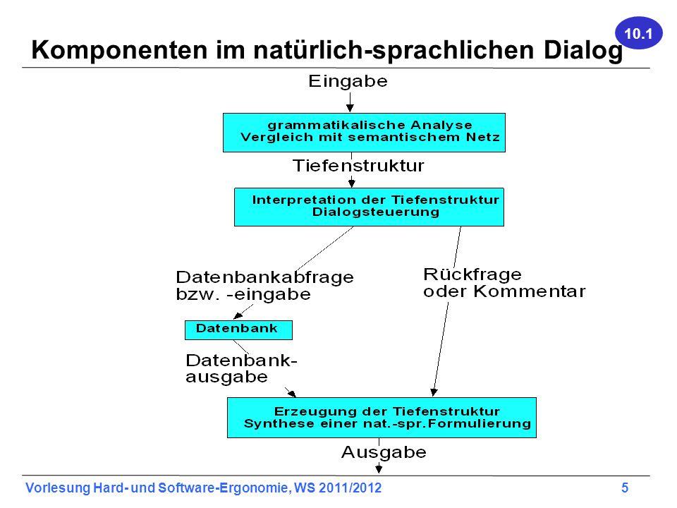 Vorlesung Hard- und Software-Ergonomie, WS 2011/2012 6 Nutzungseinschränkungen bei natürlich- sprachlichen Schnittstellen Habitability: Fähigkeit eines Benutzers, sich innerhalb der Einschränkungen eines Dialogsystems zurecht zu finden.